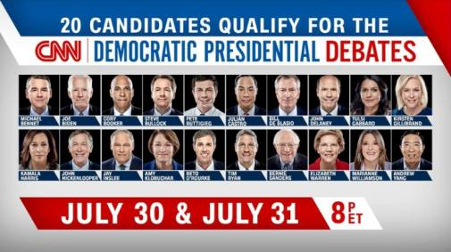 Press Coverage of The 2020 Candidates